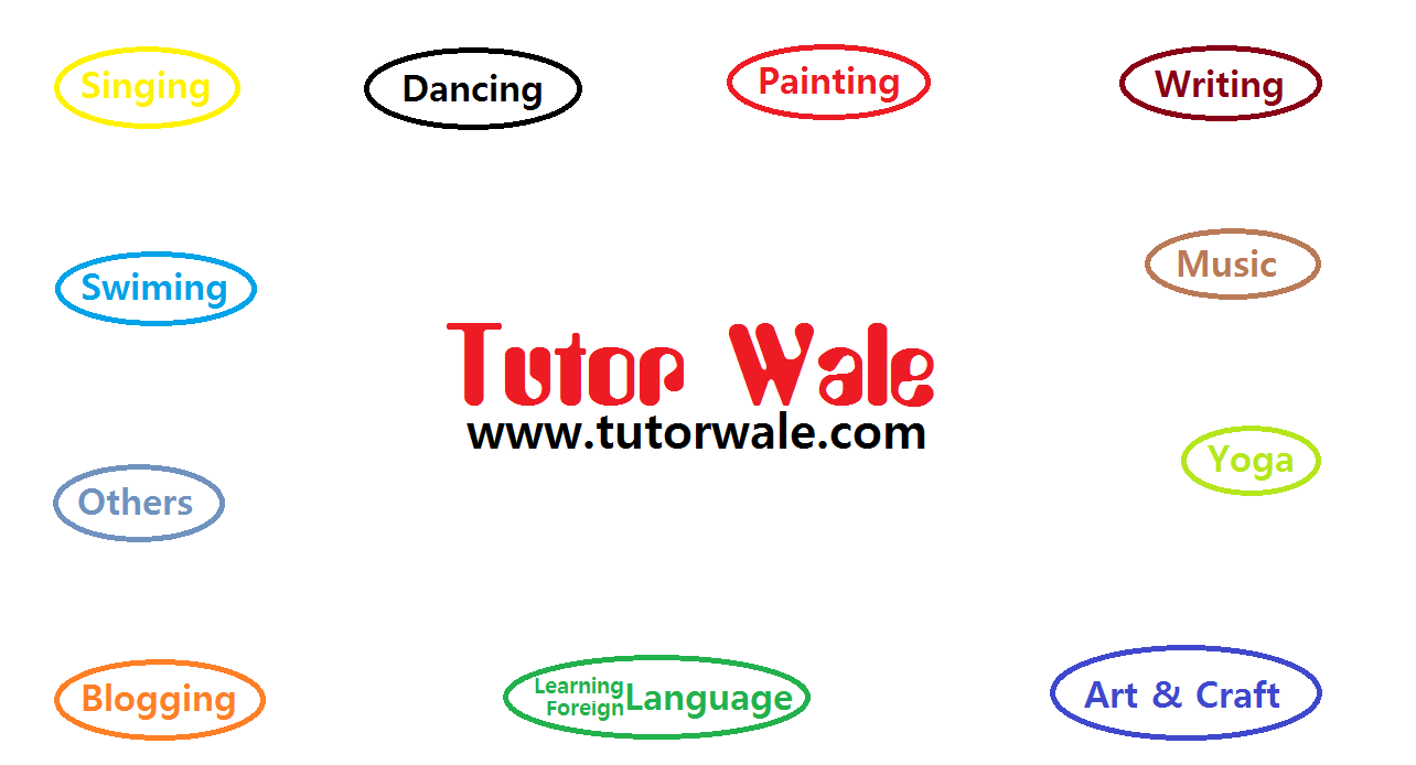 PRIVATE TUTOR IN GHAZIABAD
